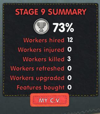 Sweatshop Game CV