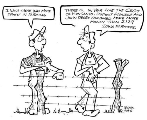 farmer cartoon
